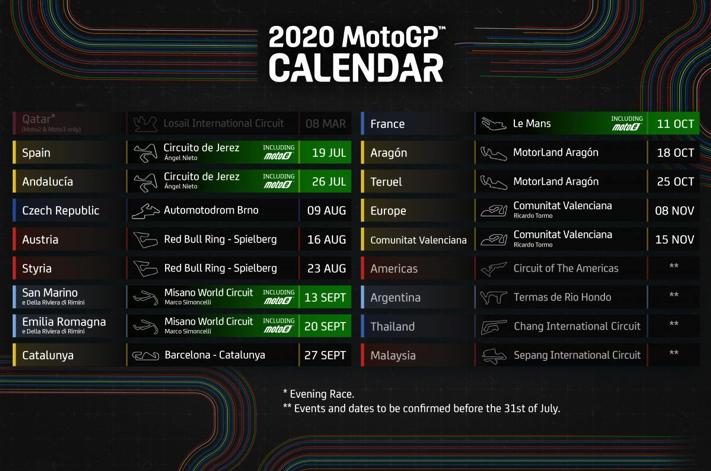 MotoE 2020